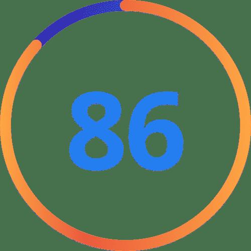 Tea Score of 86