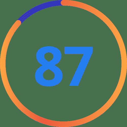 Tea Score of 87