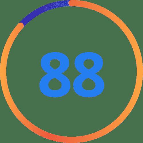 Tea Score of 88