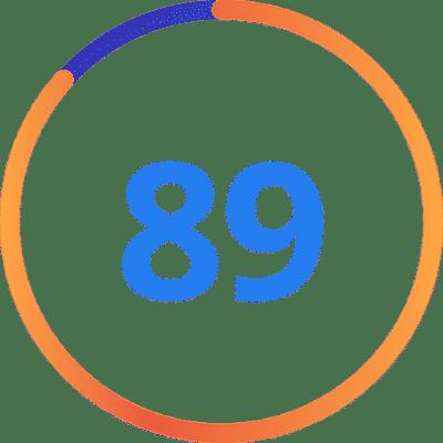 Tea Score of 89