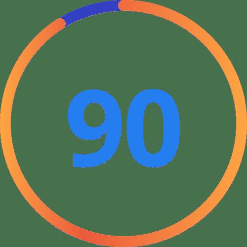 Tea Score of 90