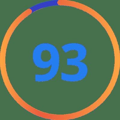 Tea Score of 93