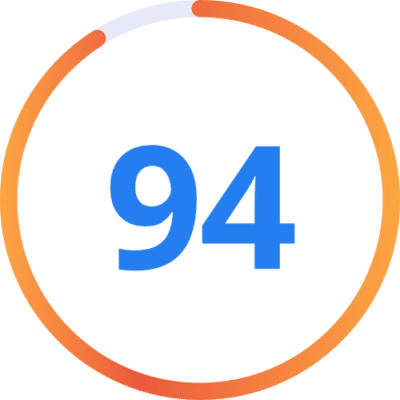 Tea Score of 94
