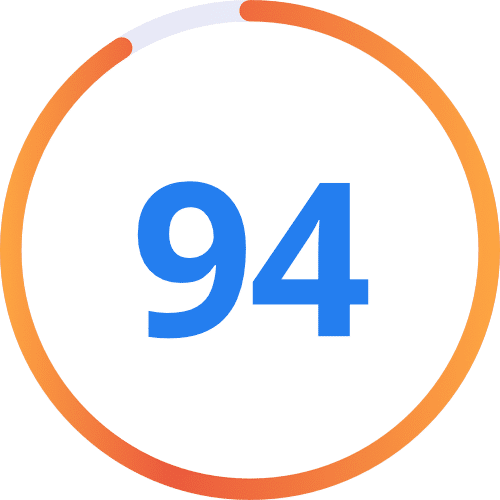 Tea Score of 95
