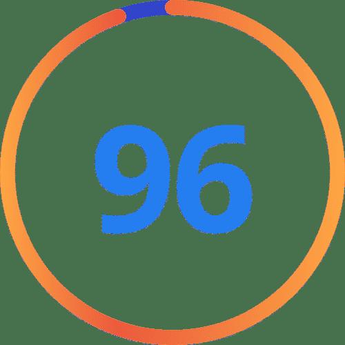 Tea Score of 96