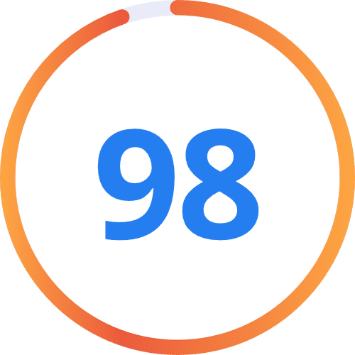 Tea Score of 98